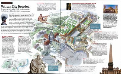 Vatican City Decoded