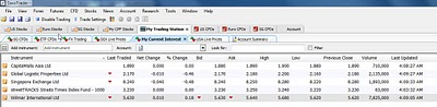 Saxo Trading Platform and Dropbox