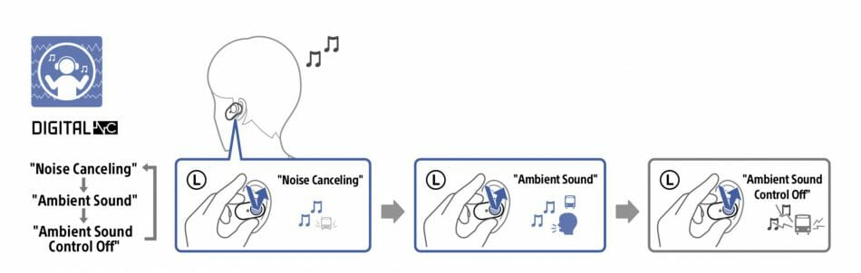 Noise cancelling controls